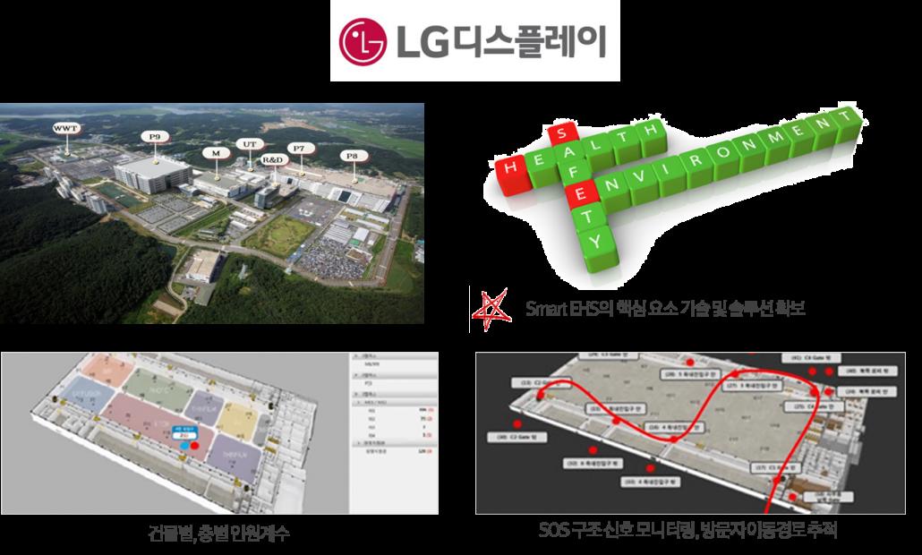 피플앤드테크놀러지 RTLS 비콘 indoorlbs LG 디스플레이 작업자안전관리