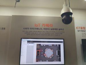 IoT CCTV