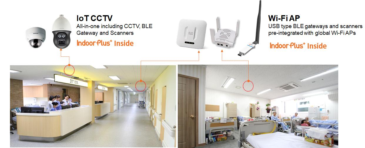 피플앤드테크놀러지 IndoorPlus USB 타입 RTLS BLE 스케너 게이트웨이 IOT CCTV CISCO AP